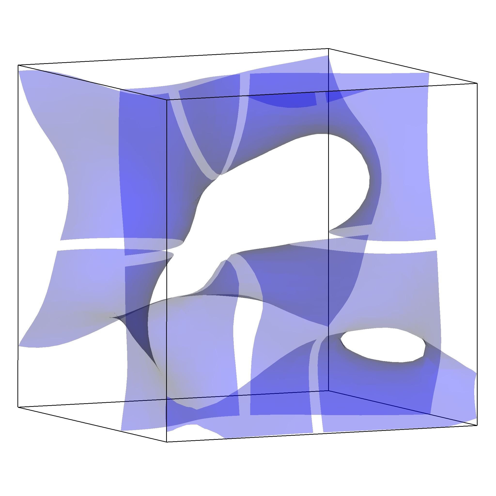 Visualisation of an isosurface in VisIt with gaps, rather than ghost zones.
